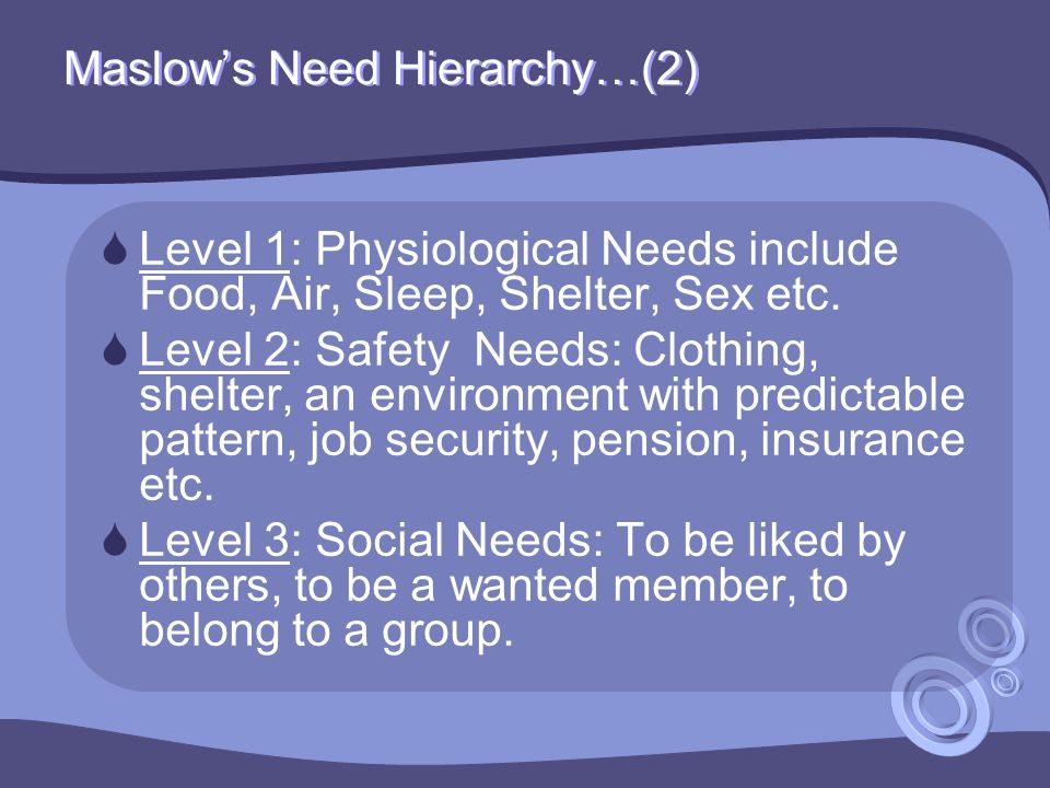 Maslow's Need Hierarchy…(2)  Level 1: Physiological Needs include Food, Air, Sleep, Shelter, Sex etc.