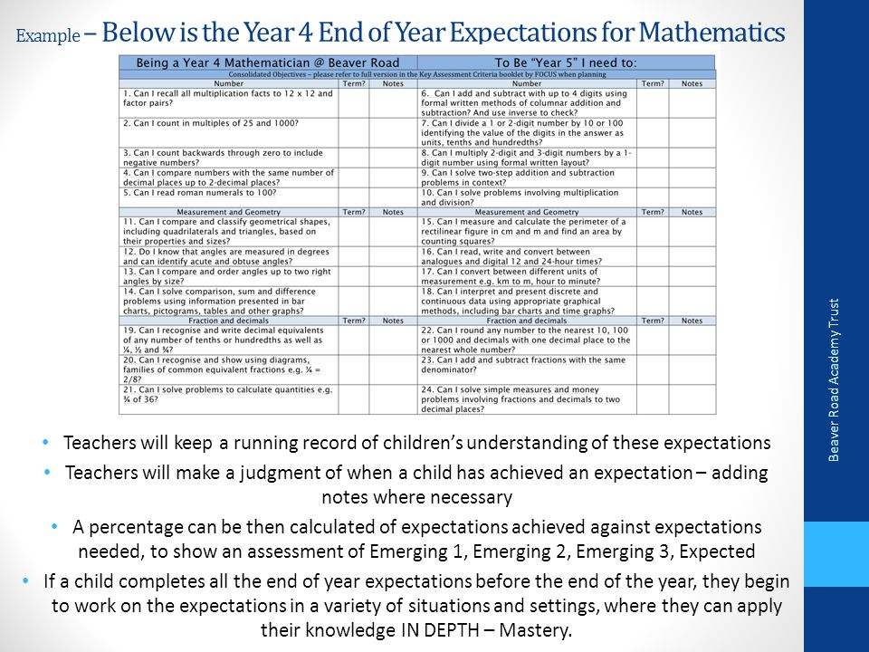 Example – Below is the Year 4 End of Year Expectations for Mathematics Teachers will keep a running record of children's understanding of these expectations Teachers will make a judgment of when a child has achieved an expectation – adding notes where necessary A percentage can be then calculated of expectations achieved against expectations needed, to show an assessment of Emerging 1, Emerging 2, Emerging 3, Expected If a child completes all the end of year expectations before the end of the year, they begin to work on the expectations in a variety of situations and settings, where they can apply their knowledge IN DEPTH – Mastery.