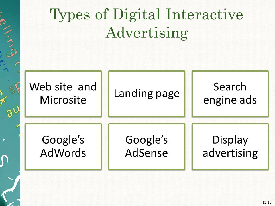 12-10 Types of Digital Interactive Advertising Web site and Microsite Landing page Search engine ads Google's AdWords Google's AdSense Display advertising