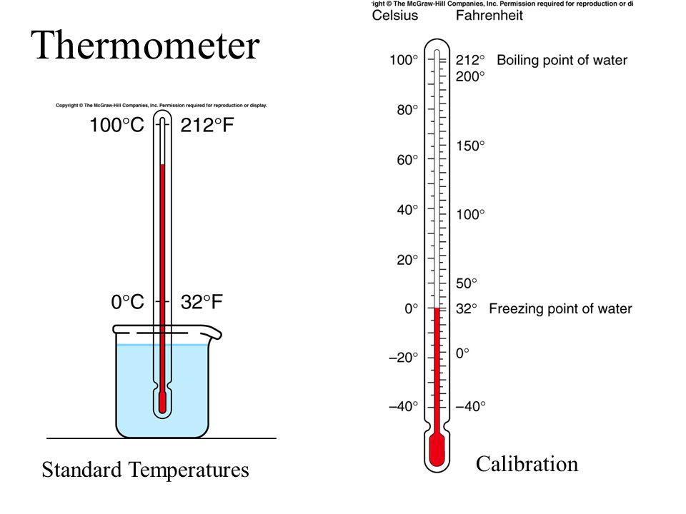 Worksheets Heat And Its Measurement chapter 10 temperature and heat 1 its measurement thermometer standard temperatures calibration