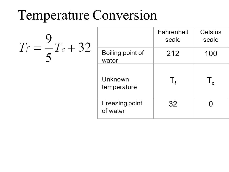 Worksheets Heat And Its Measurement chapter 10 temperature and heat 1 its measurement conversion fahrenheit scale celsius boiling point of water 212100 unknown tf tc