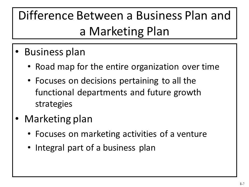 Marketing plan vs business plan