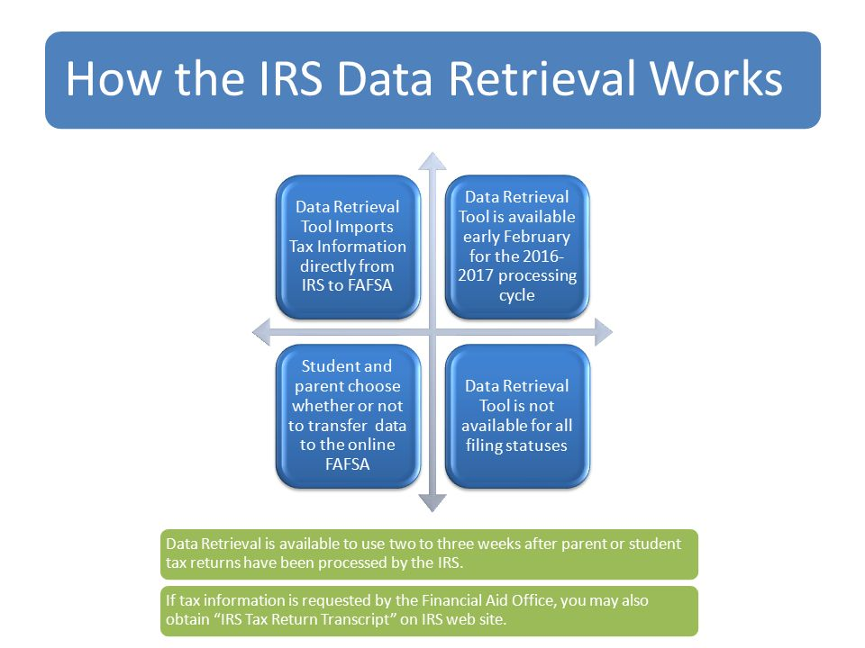 case study internal revenue service Essay on case study: internal revenue service appear at the local irs district office with support for his 2013 travel and entertainment expenses as well as his charitable deductions it was a really nice day, so jonathan went skiing rather than to the appointment.