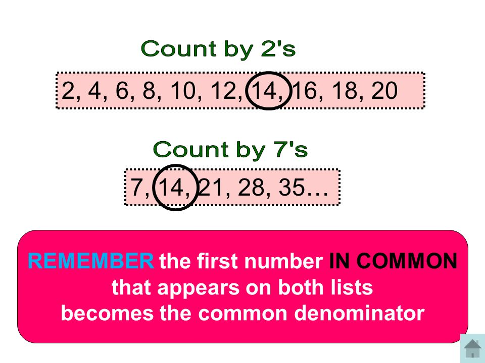 Fractions. Index What is a fraction? Equivalent Fractions Making ...