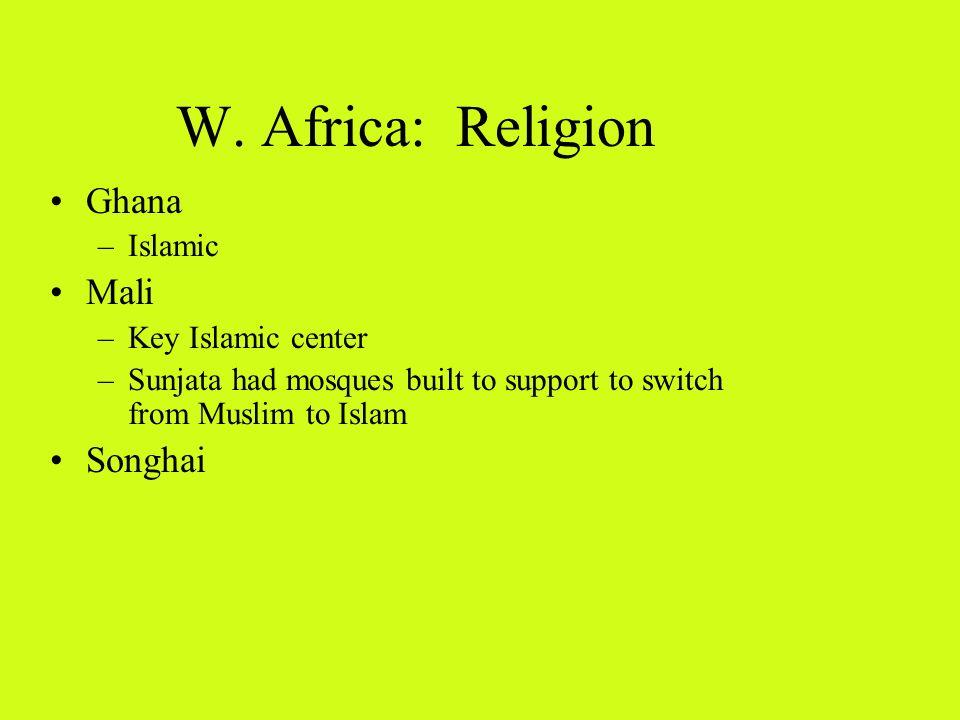 Songhai Religion