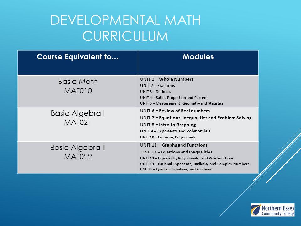 Fantastic Basic Math In College Photos - Math Worksheets - modopol.com