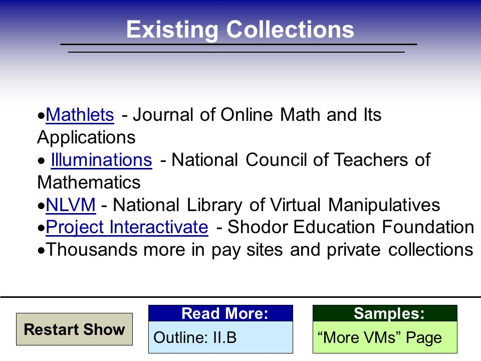 Existing Collections  Mathlets - Journal of Online Math and Its Applications Mathlets  Illuminations - National Council of Teachers of MathematicsIlluminations  NLVM - National Library of Virtual Manipulatives NLVM  Project Interactivate - Shodor Education Foundation Project Interactivate  Thousands more in pay sites and private collections Read More: Outline: II.B Samples: More VMs Page Restart Show