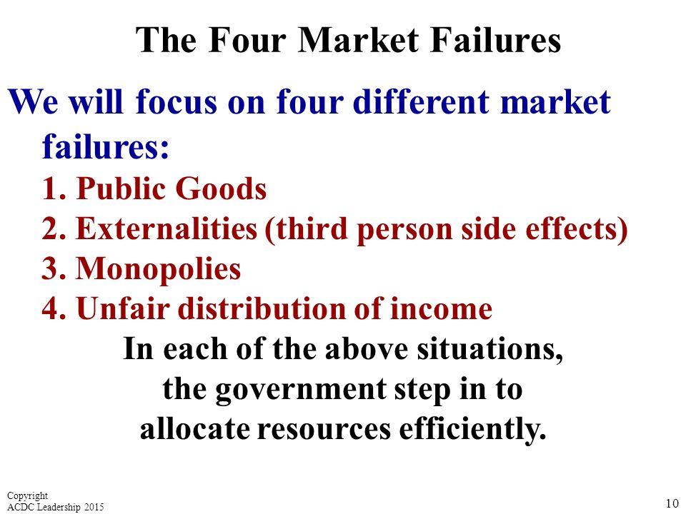 The Four Market Failures We will focus on four different market failures: 1.Public Goods 2.
