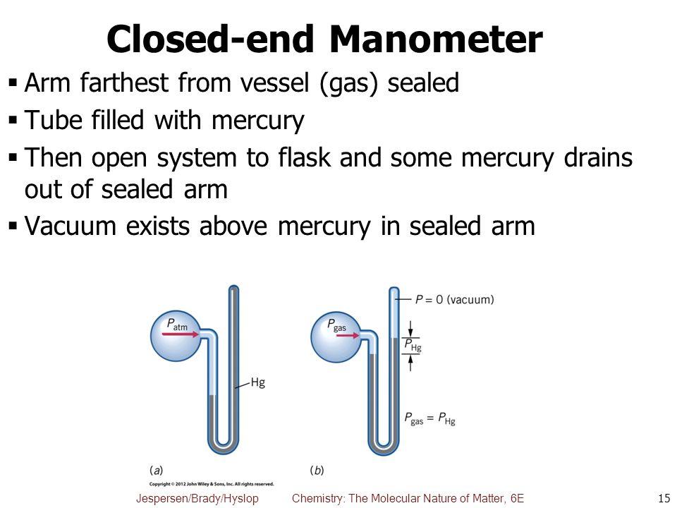 manometer chemistry. 15 manometer chemistry