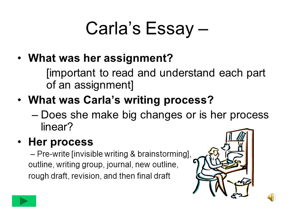 prewriting assignment essay Prewriting is the process of generating ideas for a writing assignment coming up with - and writing down - useful ideas for an essay before writing it are important for a strong, focused essay.