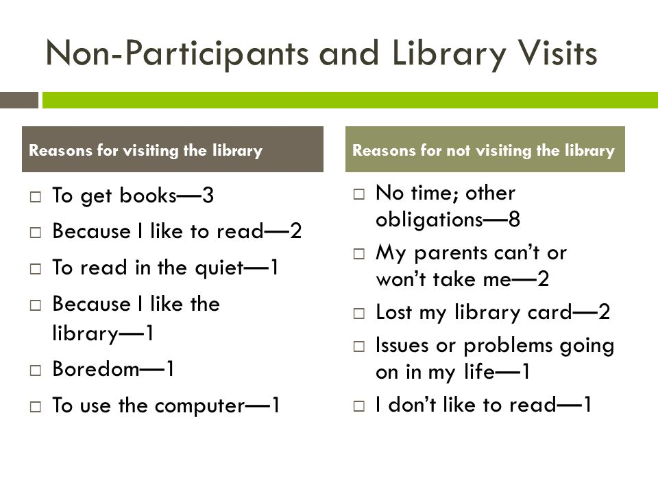 Non-Participants and Library Visits  To get books—3  Because I like to read—2  To read in the quiet—1  Because I like the library—1  Boredom—1  To use the computer—1  No time; other obligations—8  My parents can't or won't take me—2  Lost my library card—2  Issues or problems going on in my life—1  I don't like to read—1 Reasons for visiting the libraryReasons for not visiting the library