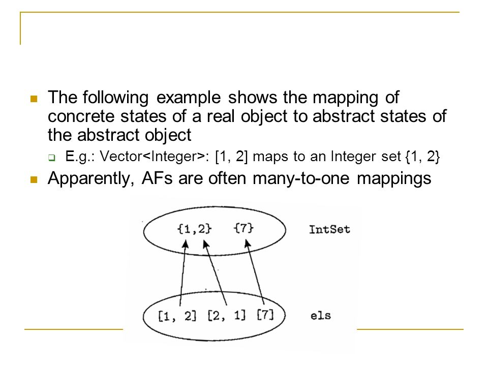 The following example shows the mapping of concrete states of a real object to abstract states of the abstract object  E.g.: Vector : [1, 2] maps to an Integer set {1, 2} Apparently, AFs are often many-to-one mappings