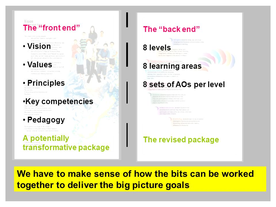 We have to make sense of how the bits can be worked together to deliver the big picture goals The front end Vision Values Principles Key competencies Pedagogy A potentially transformative package The back end 8 levels 8 learning areas 8 sets of AOs per level The revised package