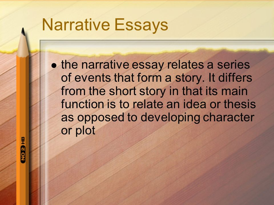 type of narrative essay This is one of the only essays where you can get personal and tell a story see our narrative essay samples to learn how to express your own story in words.