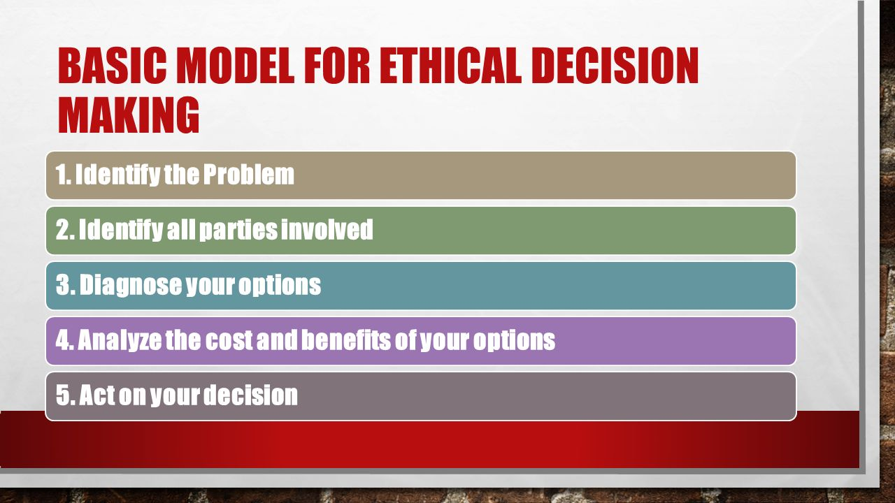 BASIC MODEL FOR ETHICAL DECISION MAKING 1. Identify the Problem2.