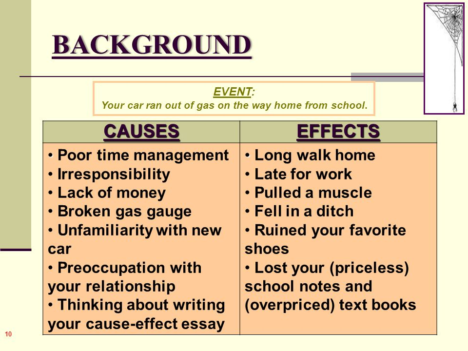 causes and effects the rhetorical strategy part the  10 backgroundcauseseffects