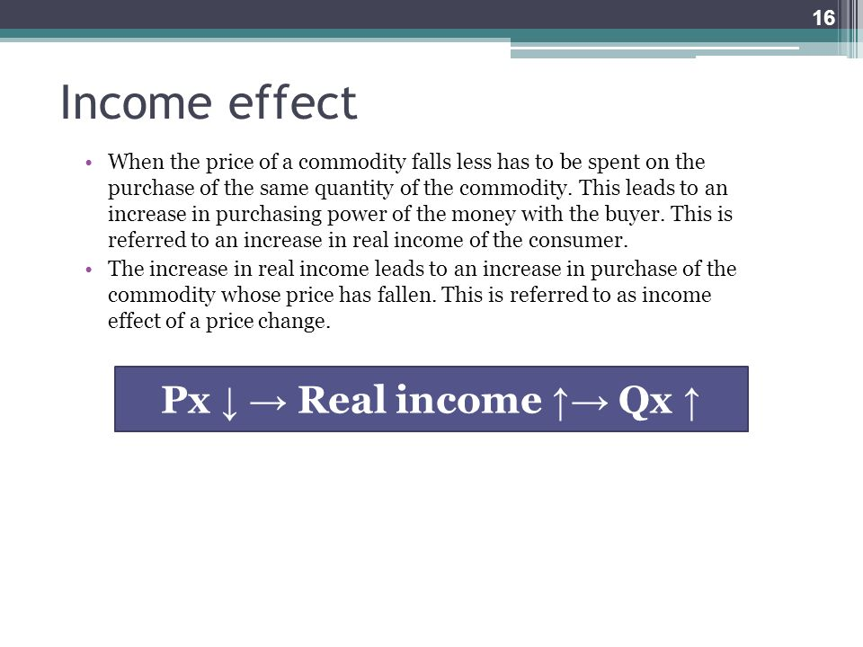 Income effect When the price of a commodity falls less has to be spent on the purchase of the same quantity of the commodity. This leads to an increas