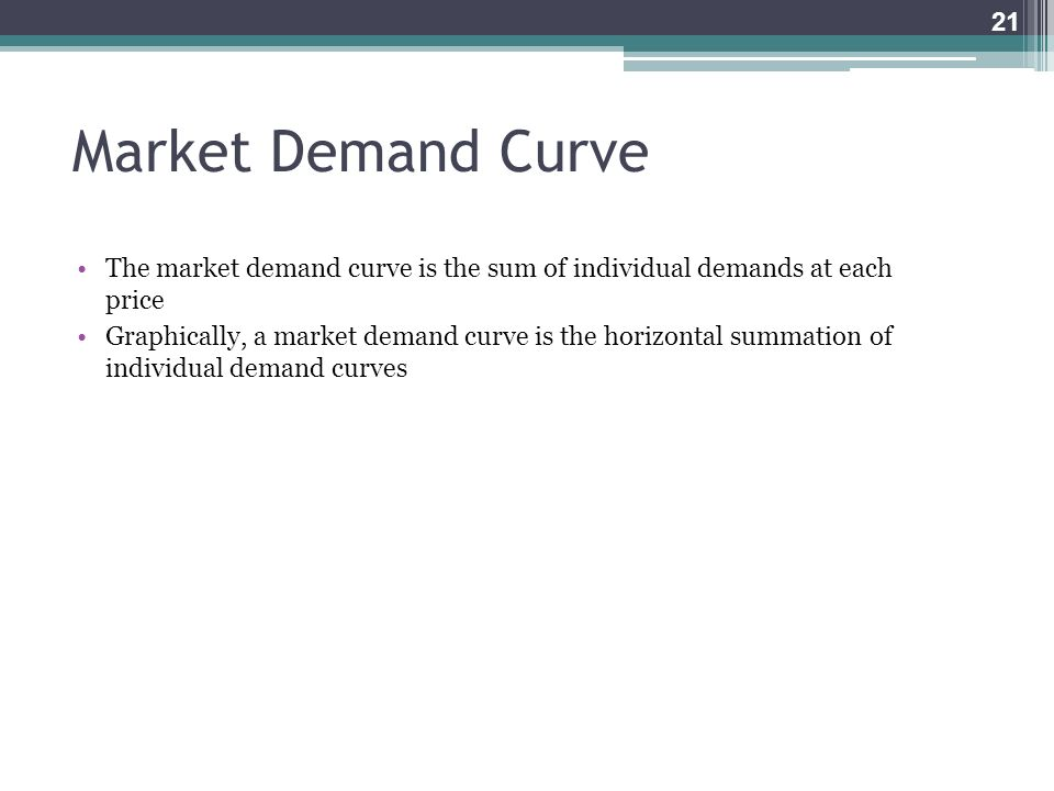 Market Demand Curve The market demand curve is the sum of individual demands at each price Graphically, a market demand curve is the horizontal summat