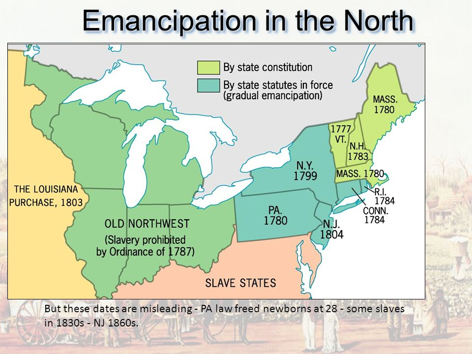 Emancipation in the North But these dates are misleading - PA law freed newborns at 28 - some slaves in 1830s - NJ 1860s.