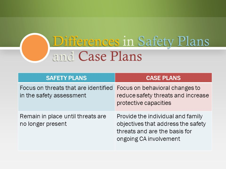 Child Safety Framework: Analyzing And Planning For Child Safety