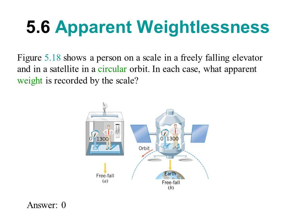 C H A P T E R 5 Dynamics of Uniform Circular Motion 1.Draw a free ...