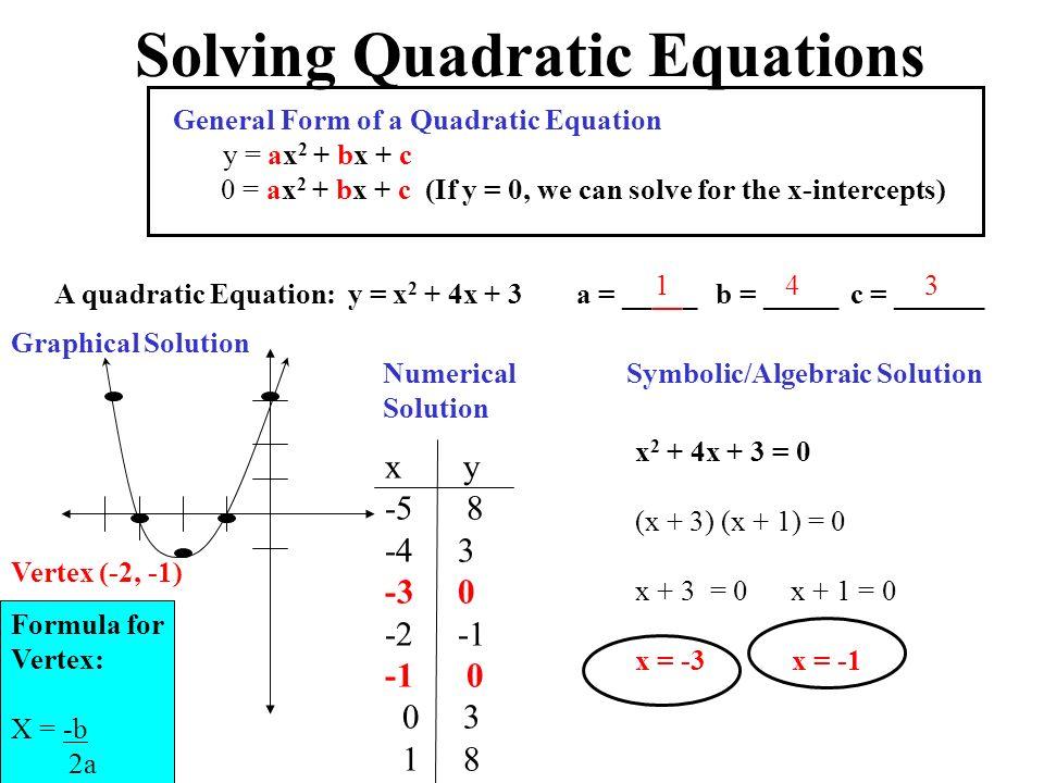 Ch8 Quadratic Equation Solving Methods General Form of Quadratic ...