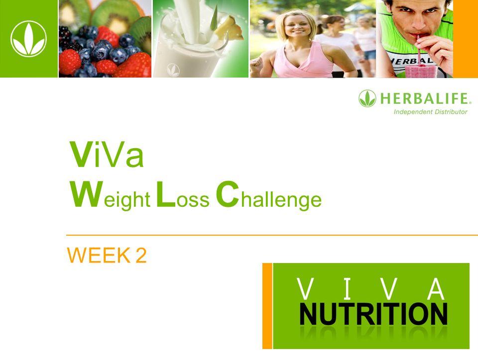 Vit d3 weight loss