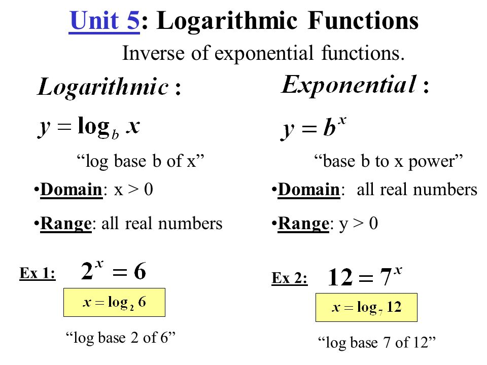 Unit 5 logarithmic functions inverse of exponential functions unit 5 logarithmic functions inverse of exponential functions ccuart Image collections