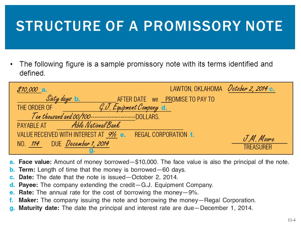 Chapter Eleven Promissory Notes, Simple Discount Notes, And The