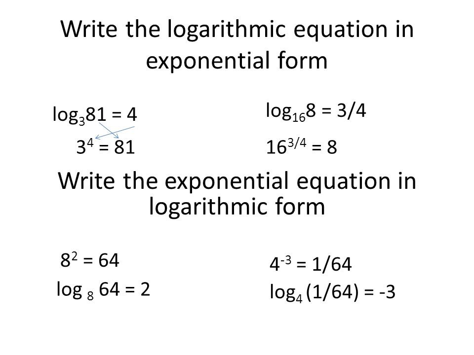 write in logarithmic form When dealing with logarithmic equations we will use logarithmic identity 2 where an exponential function is applied to undo the effect of a logarithmic function.