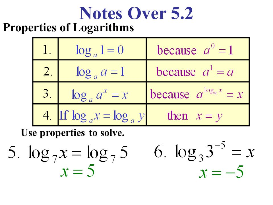 Notes Over 5.2 Rewriting Logarithmic Equations and Rewrite the ...