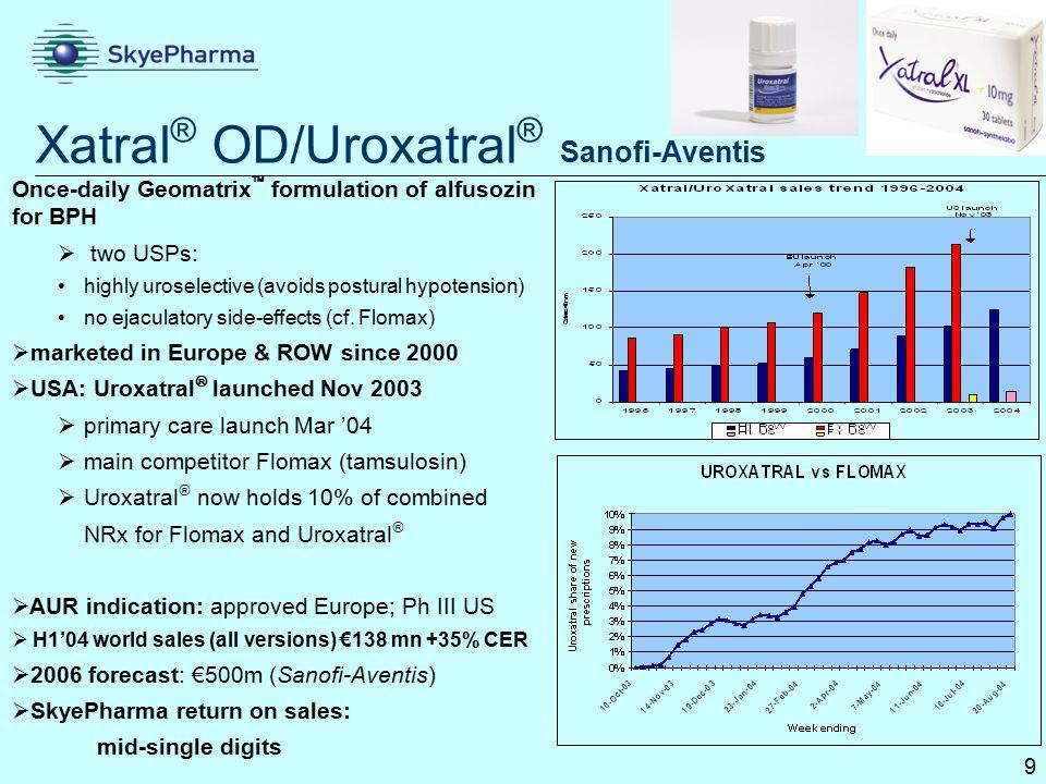 kenacort injection - 40 mg/1 ml