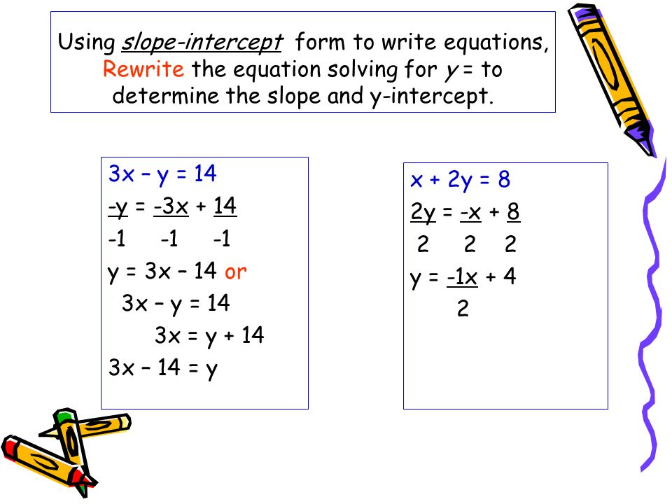 Writing Equations Using Slope Intercept Form Worksheet Answer Key – Writing Equations of Lines Worksheet