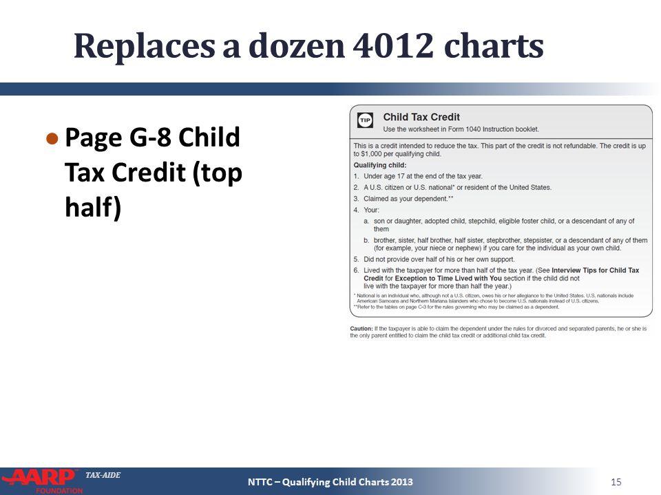 Child tax credit worksheet 2013