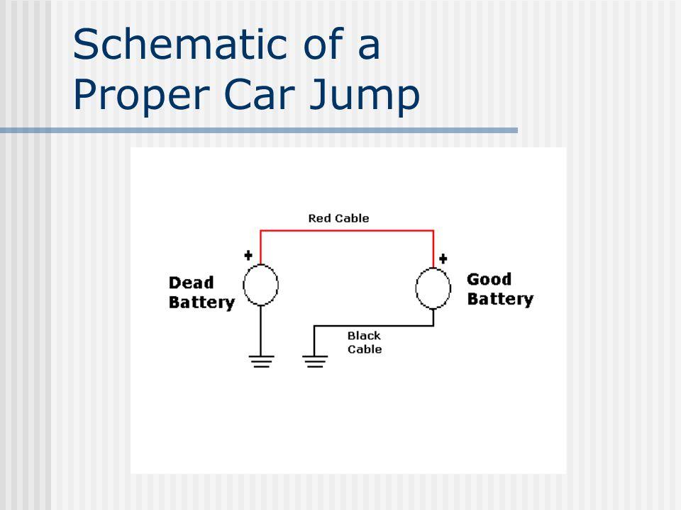 slide_2 class discussion item 2 1 proper car jump start schematic of a