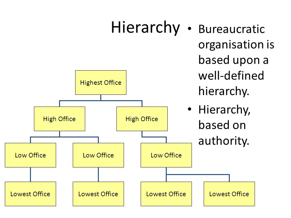 Hierarchy Bureaucratic organisation is based upon a well-defined hierarchy.