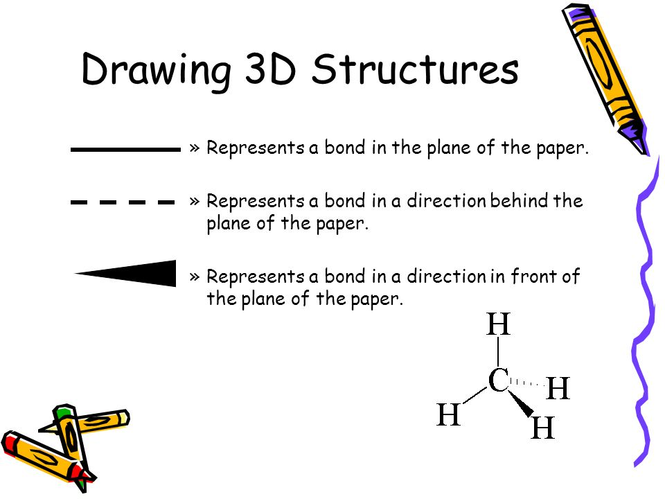 Drawing 3D Structures »Represents a bond in the plane of the paper.