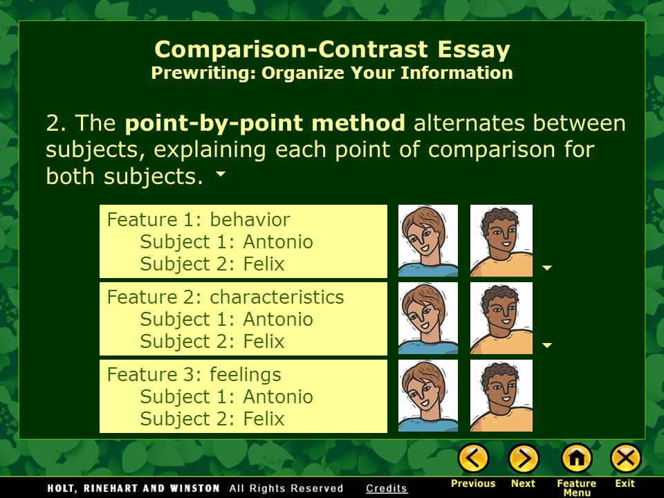 teaching comparison contrast essay There are two ways to organize a comparison and contrast essay the first (and often the clearest) method is the point-by-point method.