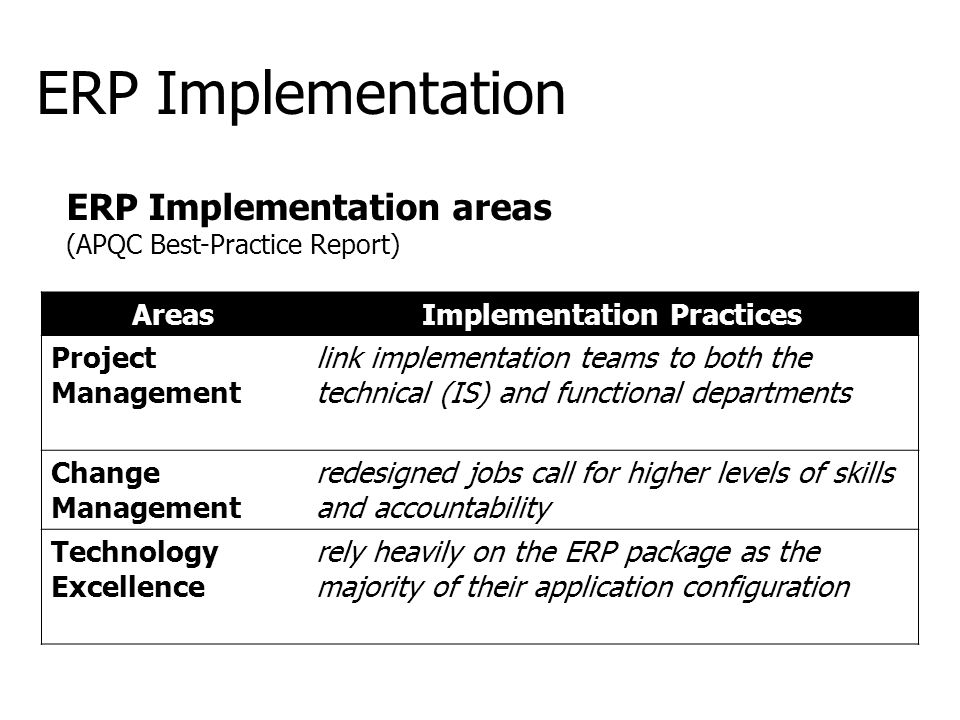 erp implementation at lupin information technology essay The impact of information technology on the hr function transformation by yu long 0123404 graduation committee: academic papers, and 43 of them are used.