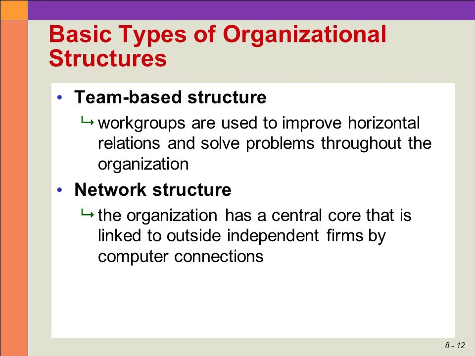 types of organizational structures This is part four of a five part post that explores various types of organizational structures that either already exist in today's business landscape or are starting to emerge as viable options for the future of work.