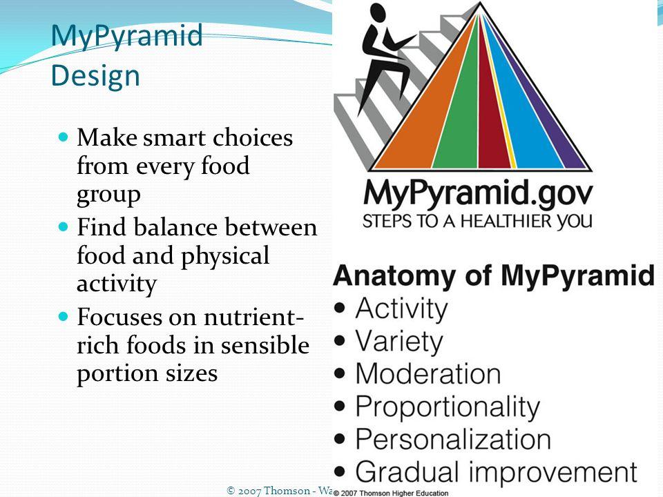 Großartig Anatomy Of Mypyramid Galerie - Anatomie Von Menschlichen ...