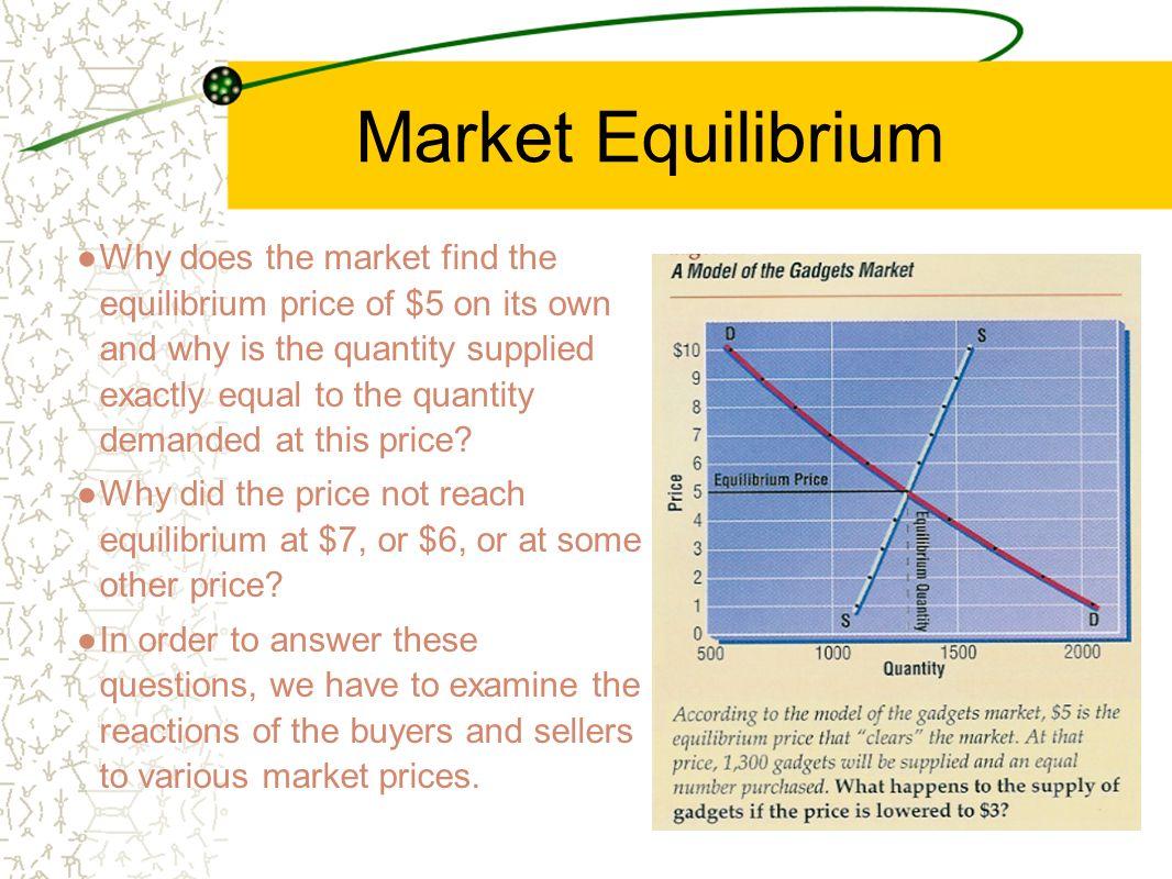 market equililibrium