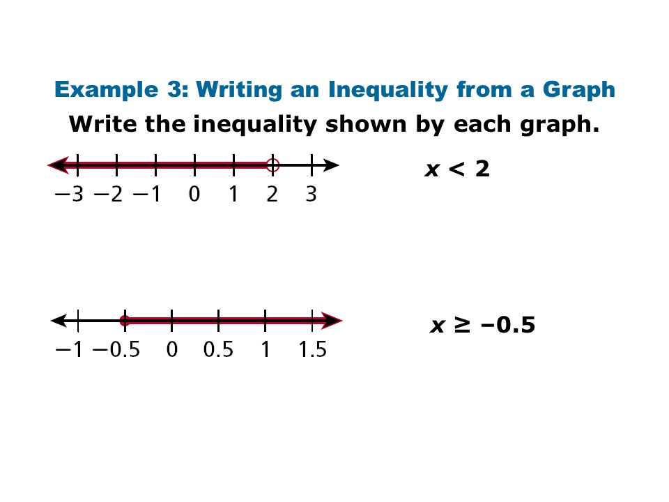 Identify solutions of inequalities with one variable. Write and ...