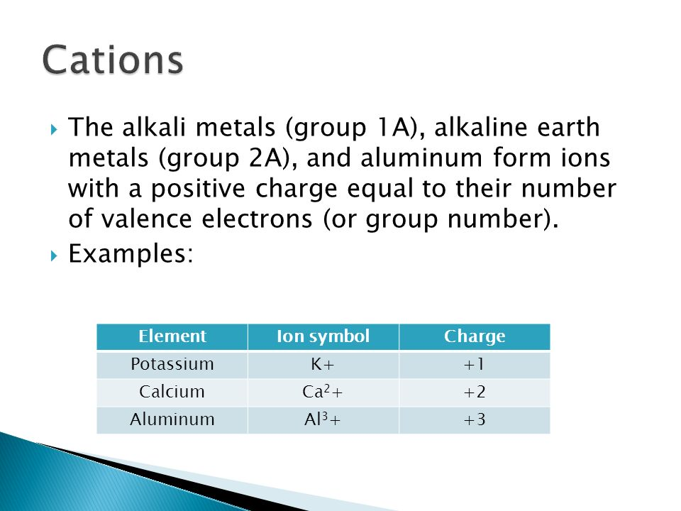 Naming Compounds Use handout for notes..  Covalent – show ...