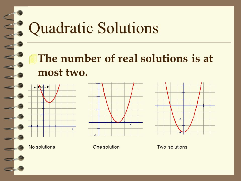 Solving Quadratic Equations by Graphing 4 Lesson 10.2