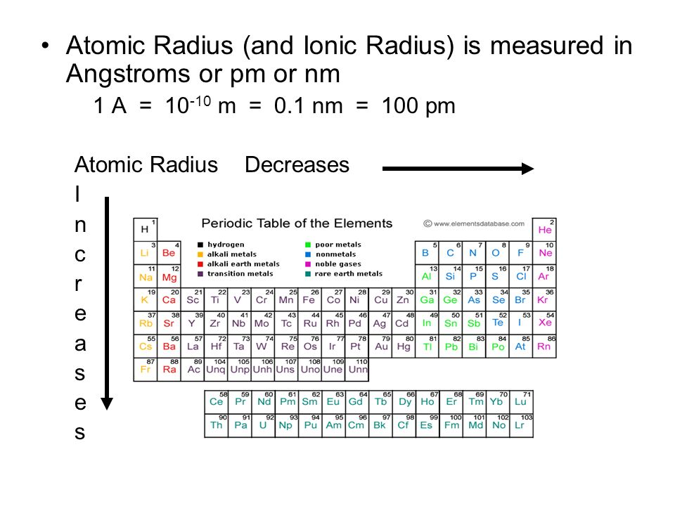 Review of the periodic table and its trends you must be able to 9 atomic radius and ionic radius is measured in angstroms or pm or nm 1 a 10 10 m 01 nm 100 pm atomic radius decreases i n c r e a s e s urtaz Image collections