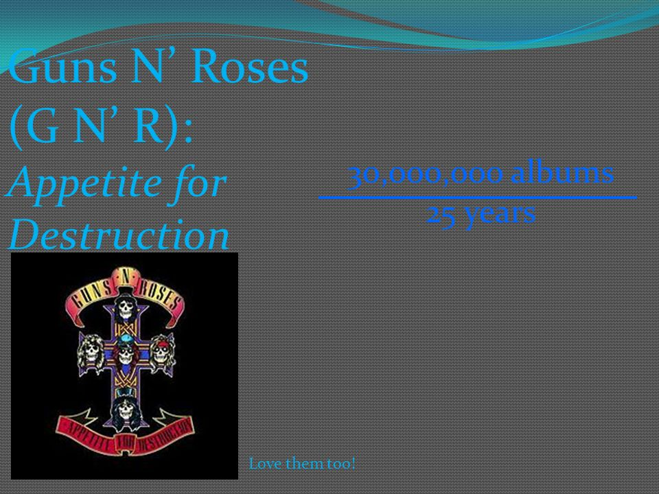Guns N' Roses (G N' R): Appetite for Destruction 30,000,000 albums 25 years Love them too!