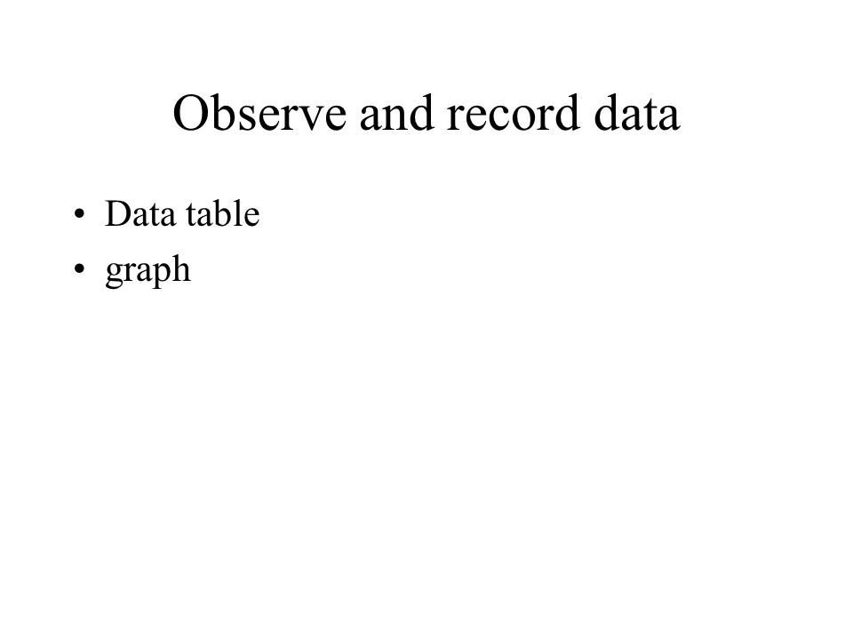 Observe and record data Data table graph