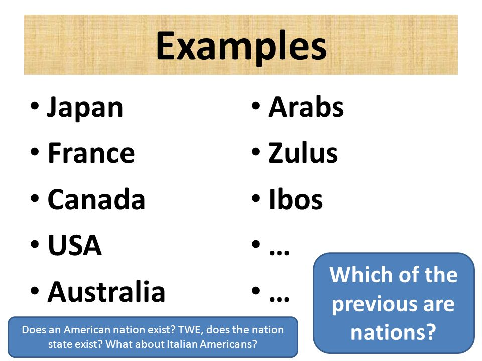 Aim Where Are States Located Nation Sovereign State State Country