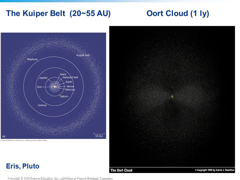 Copyright © 2008 Pearson Education, Inc., publishing as Pearson Benjamin Cummings The Kuiper Belt (20~55 AU) Oort Cloud (1 ly) Eris, Pluto